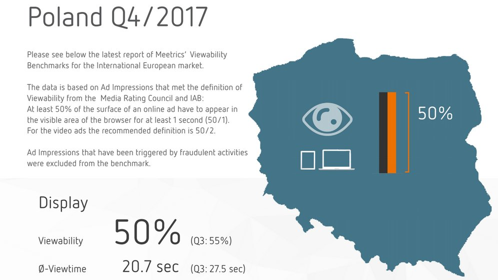 Viewability Benchmark Report 4Q2017